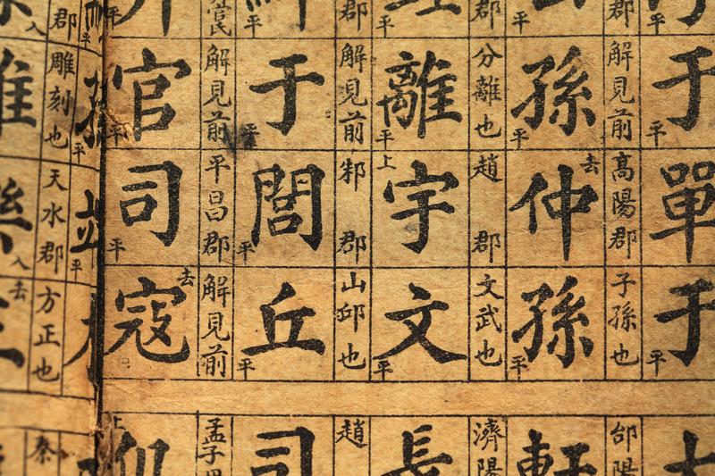 中国人の名前 イメージ
